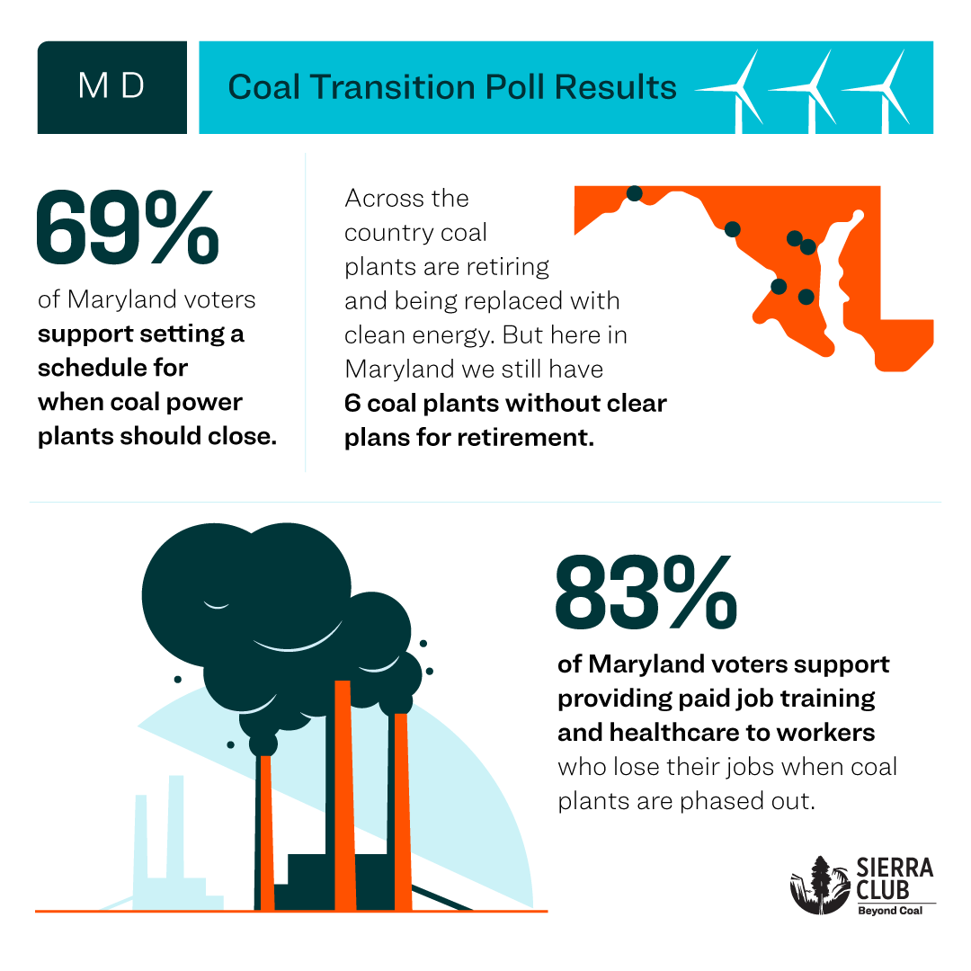 MD-Coal-Transition-Poll-Results-1080x1080.png